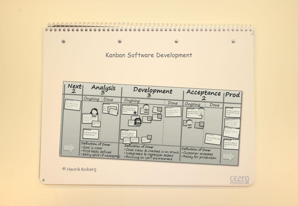 4 © Henrik Kniberg Kanban Software Development 4