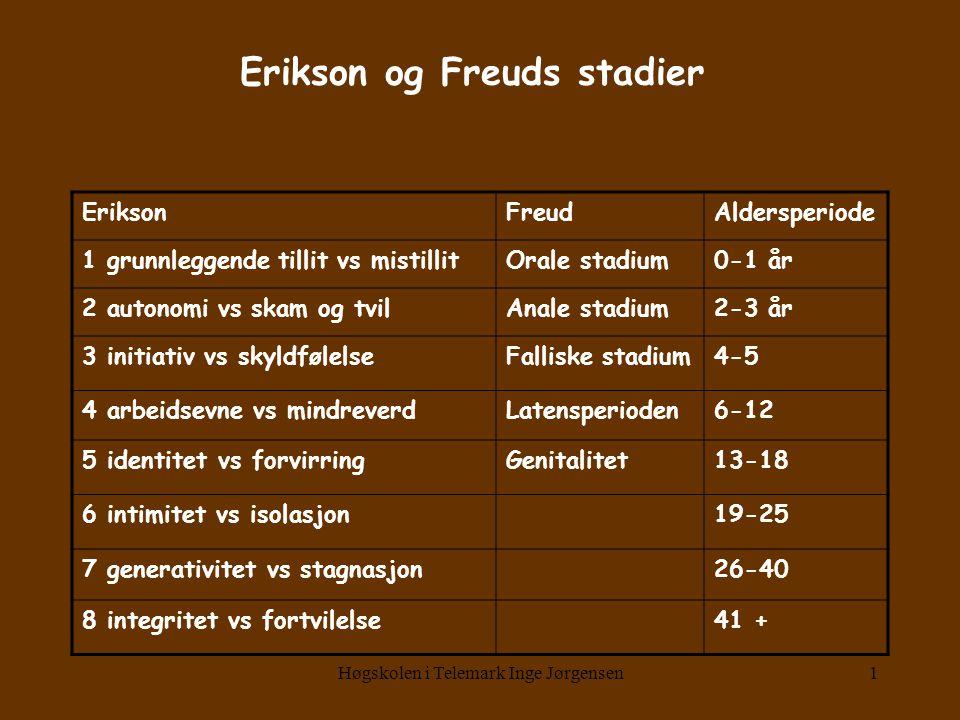 Høgskolen i Telemark Inge Jørgensen1 Erikson og Freuds stadier EriksonFreudAldersperiode 1 grunnleggende tillit vs mistillitOrale stadium0-1 år 2 auto