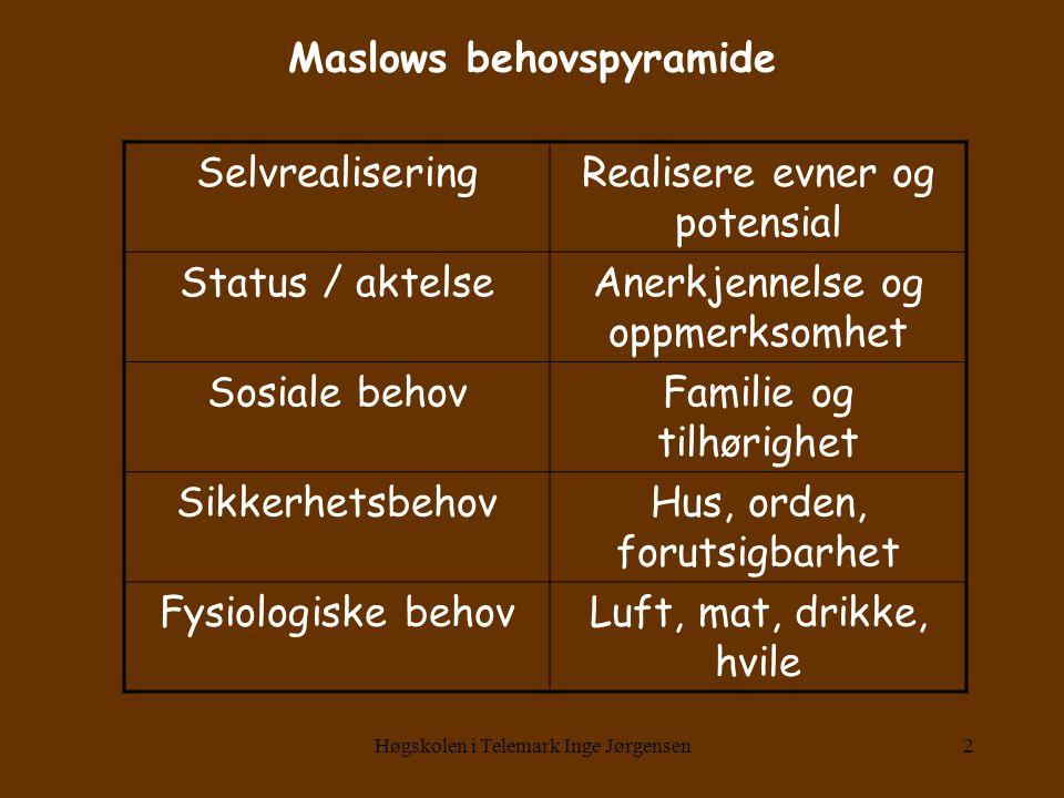 Høgskolen i Telemark Inge Jørgensen2 Maslows behovspyramide SelvrealiseringRealisere evner og potensial Status / aktelseAnerkjennelse og oppmerksomhet