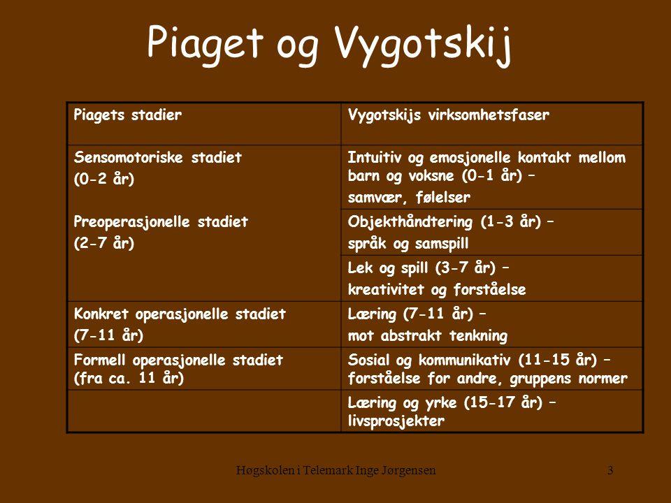 Høgskolen i Telemark Inge Jørgensen3 Piaget og Vygotskij Piagets stadierVygotskijs virksomhetsfaser Sensomotoriske stadiet (0-2 år) Preoperasjonelle s