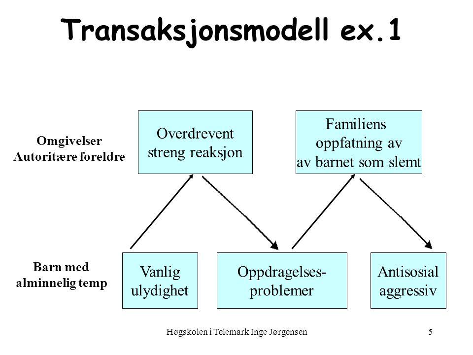 Høgskolen i Telemark Inge Jørgensen5 Omgivelser Autoritære foreldre Overdrevent streng reaksjon Familiens oppfatning av av barnet som slemt Barn med a