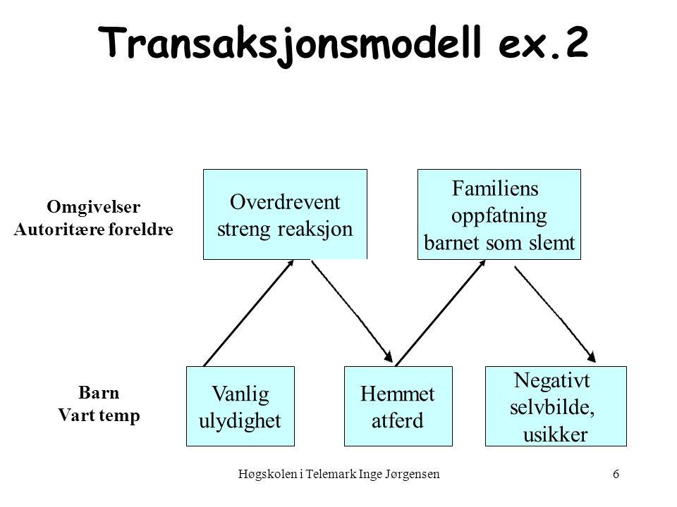 Høgskolen i Telemark Inge Jørgensen6 Transaksjonsmodell ex.2 Overdrevent streng reaksjon Omgivelser Autoritære foreldre Familiens oppfatning barnet so