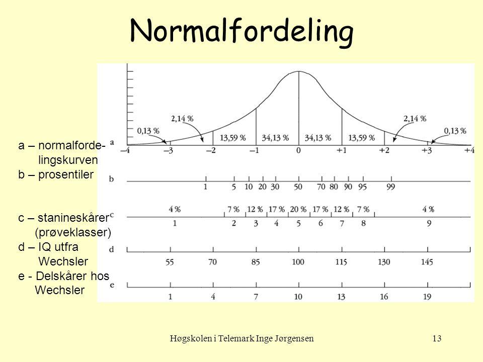 Høgskolen i Telemark Inge Jørgensen13 Normalfordeling a – normalforde- lingskurven b – prosentiler c – stanineskårer (prøveklasser) d – IQ utfra Wechs