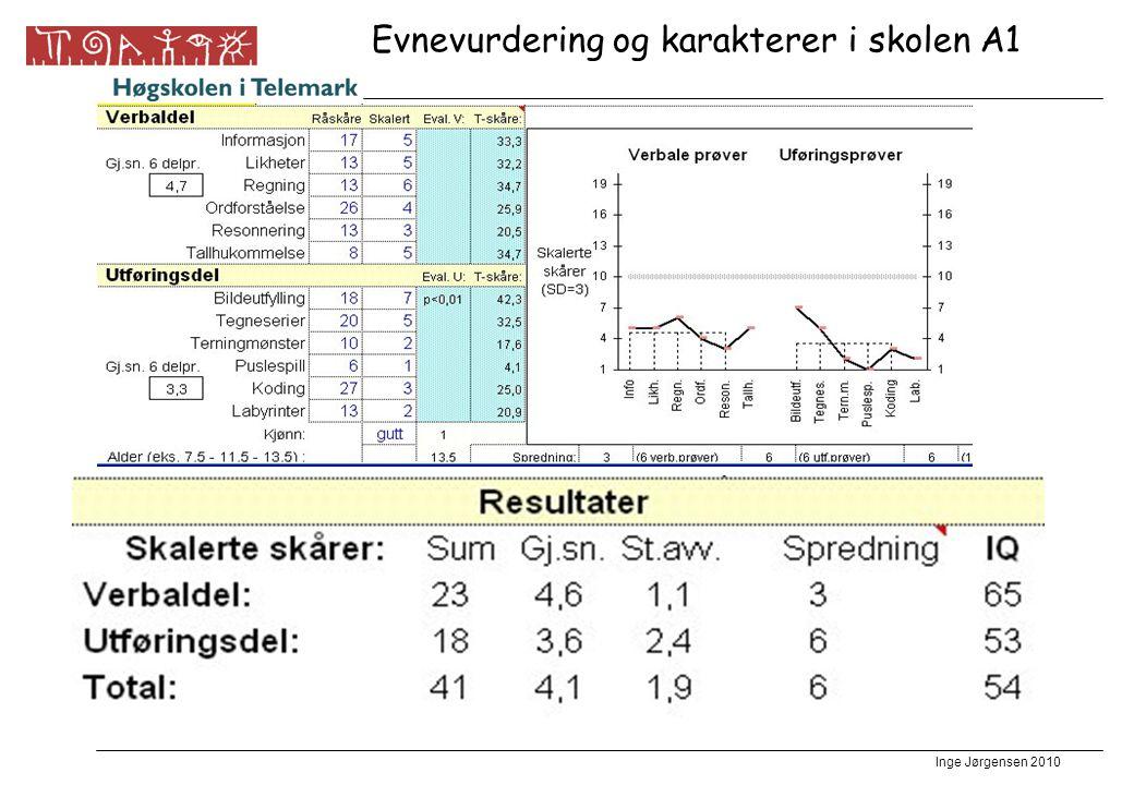 Inge Jørgensen 2010 Evnevurdering og karakterer i skolen A1