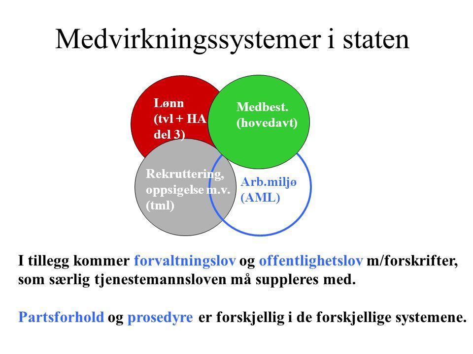 Medvirkningssystemer i staten I tillegg kommer forvaltningslov og offentlighetslov m/forskrifter, som særlig tjenestemannsloven må suppleres med. Part