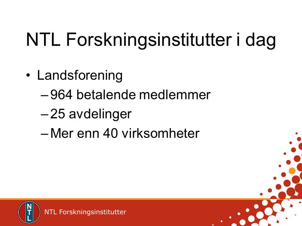 NTL Forskningsinstitutter i dag Landsforening –964 betalende medlemmer –25 avdelinger –Mer enn 40 virksomheter