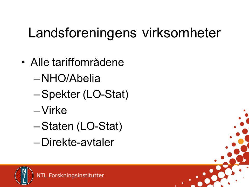 Landsforeningens virksomheter Alle tariffområdene –NHO/Abelia –Spekter (LO-Stat) –Virke –Staten (LO-Stat) –Direkte-avtaler