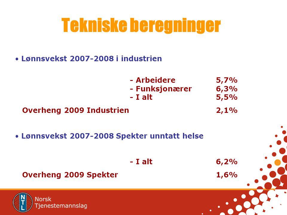 Tekniske beregninger Lønnsvekst 2007-2008 i industrien - Arbeidere 5,7% - Funksjonærer 6,3% - I alt5,5% Overheng 2009 Industrien 2,1% Lønnsvekst 2007-2008 Spekter unntatt helse - I alt6,2% Overheng 2009 Spekter1,6%