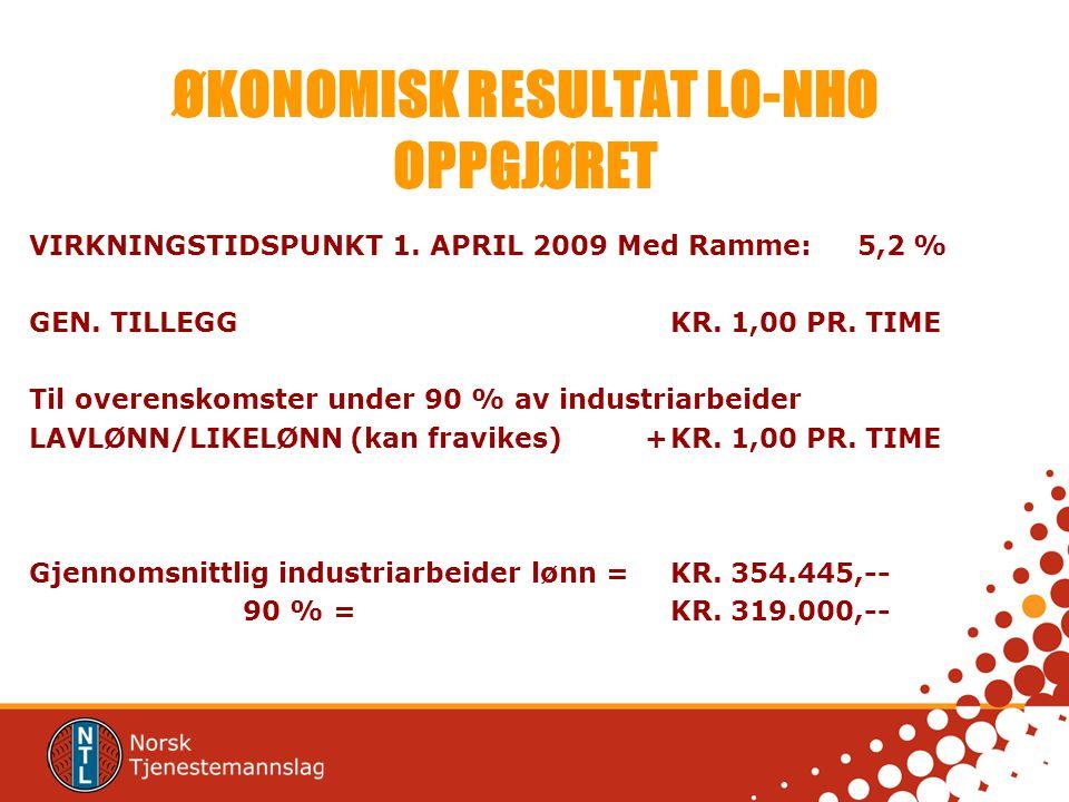 ØKONOMISK RESULTAT LO-NHO OPPGJØRET VIRKNINGSTIDSPUNKT 1.