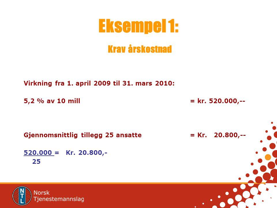 Eksempel 1: Krav årskostnad Virkning fra 1. april 2009 til 31.
