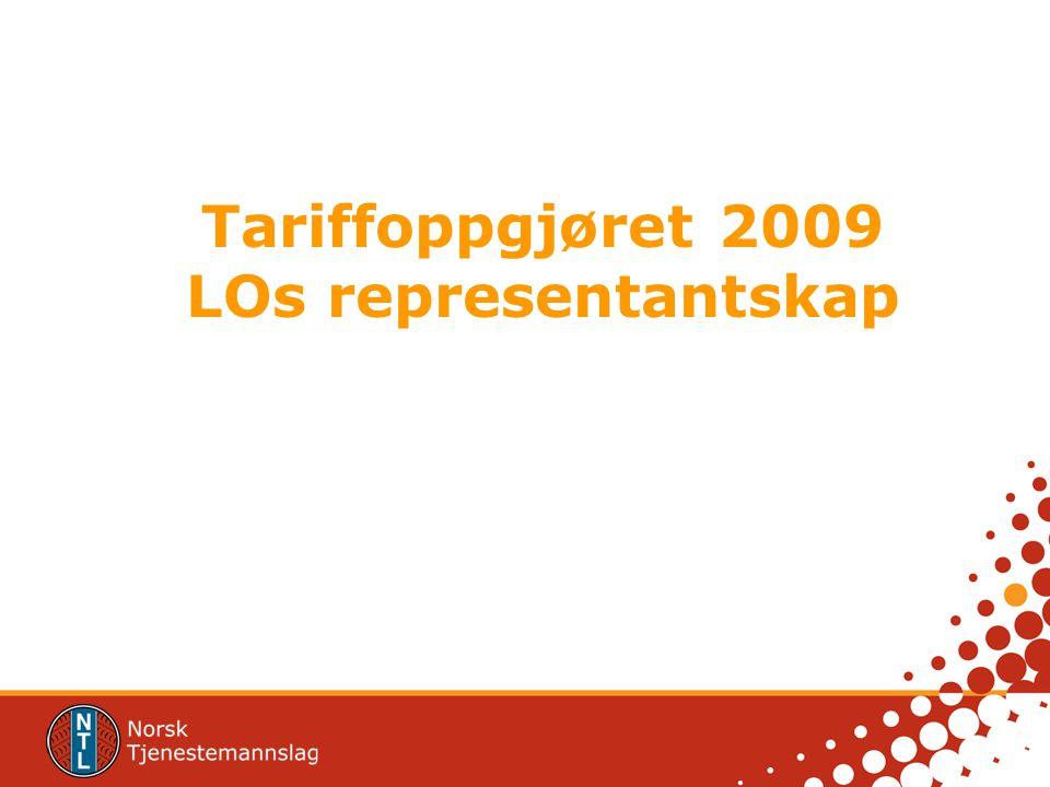 Tariffoppgjøret 2009 LOs representantskap