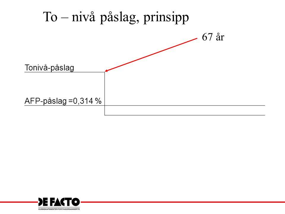 Tonivå-påslag AFP-påslag =0,314 % To – nivå påslag, prinsipp 67 år