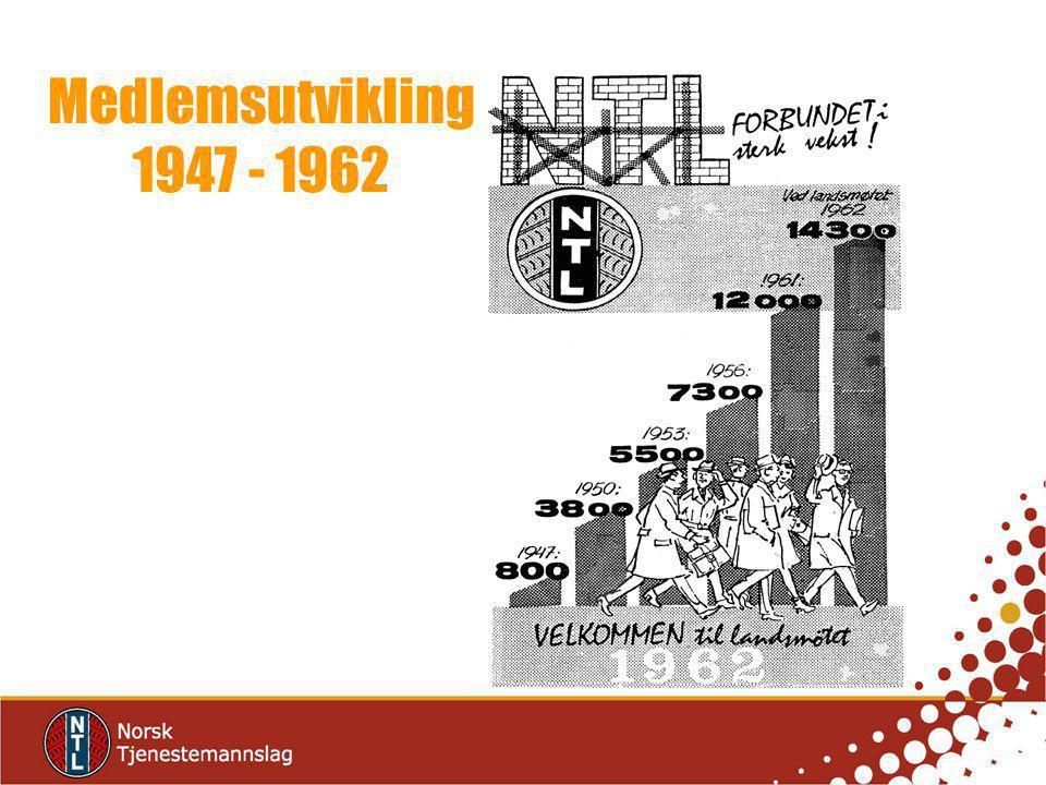 Medlemsutvikling 1947 - 1962