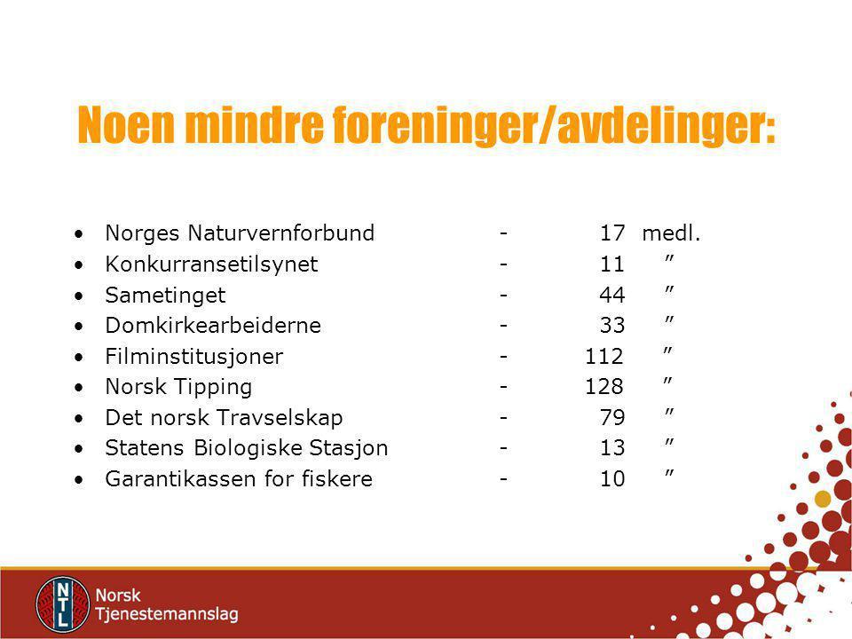 Norges Naturvernforbund- 17 medl.