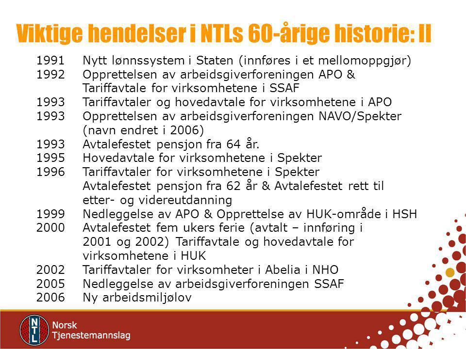Viktige hendelser i NTLs 60-årige historie: II 1991Nytt lønnssystem i Staten (innføres i et mellomoppgjør) 1992Opprettelsen av arbeidsgiverforeningen APO & Tariffavtale for virksomhetene i SSAF 1993Tariffavtaler og hovedavtale for virksomhetene i APO 1993Opprettelsen av arbeidsgiverforeningen NAVO/Spekter (navn endret i 2006) 1993Avtalefestet pensjon fra 64 år.