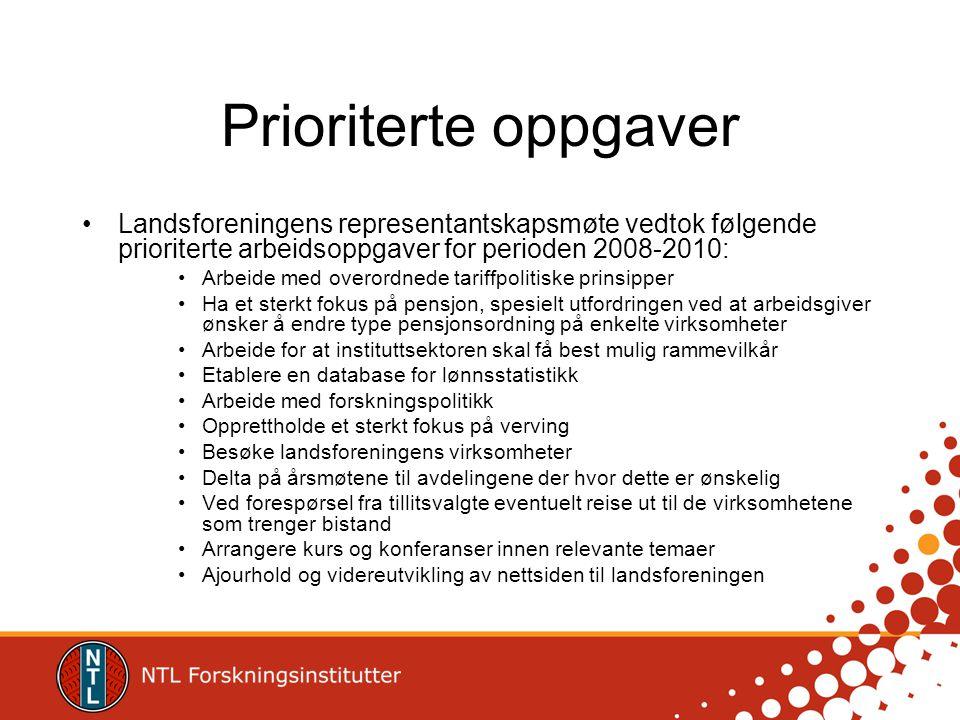 Prioriterte oppgaver Landsforeningens representantskapsmøte vedtok følgende prioriterte arbeidsoppgaver for perioden 2008-2010: Arbeide med overordned