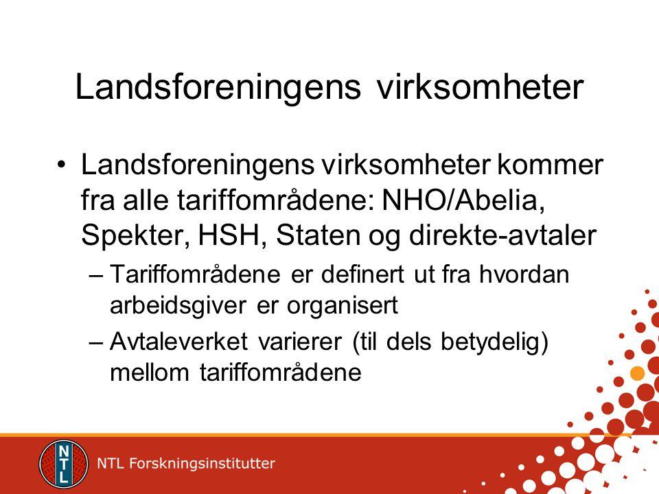 Landsforeningens virksomheter Landsforeningens virksomheter kommer fra alle tariffområdene: NHO/Abelia, Spekter, HSH, Staten og direkte-avtaler –Tarif