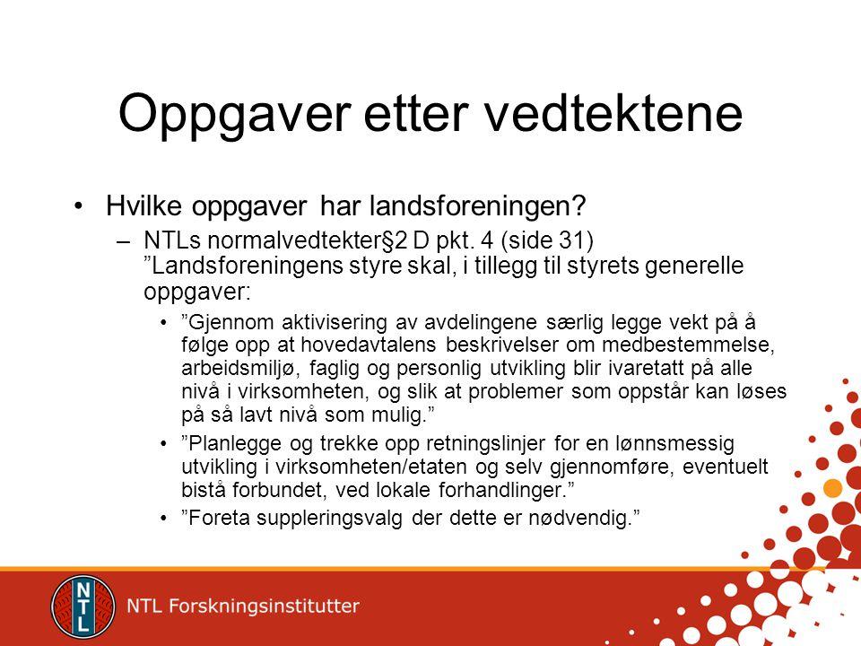"""Oppgaver etter vedtektene Hvilke oppgaver har landsforeningen? –NTLs normalvedtekter§2 D pkt. 4 (side 31) """"Landsforeningens styre skal, i tillegg til"""