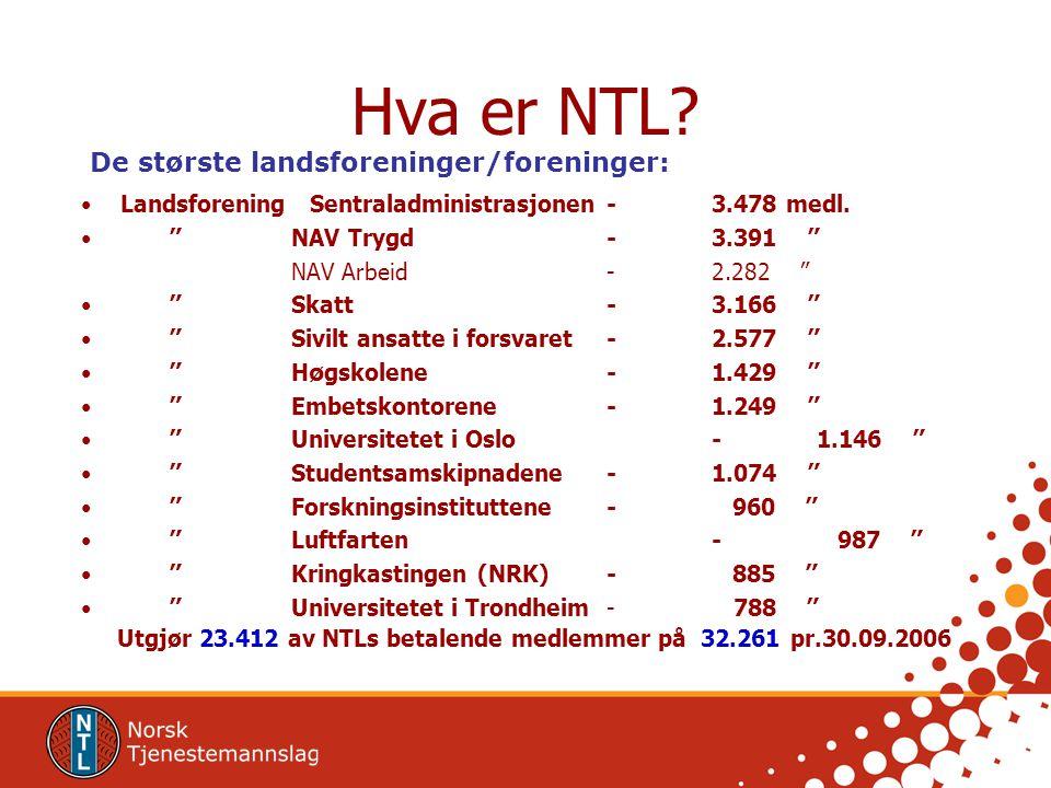 """Landsforening Sentraladministrasjonen-3.478 medl. """" NAV Trygd-3.391 """" NAV Arbeid-2.282 """" """" Skatt-3.166 """" """" Sivilt ansatte i forsvaret-2.577 """" """" H ø gs"""