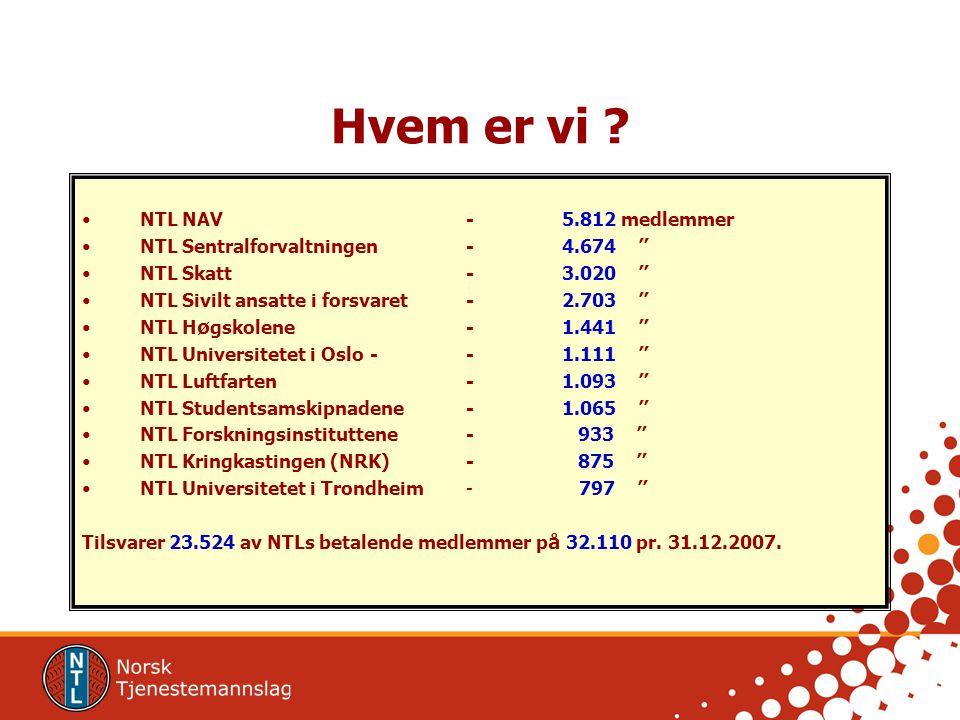 """Hvem er vi ? NTL NAV -5.812 medlemmer NTL Sentralforvaltningen-4.674 """" NTL Skatt-3.020 """" NTL Sivilt ansatte i forsvaret-2.703 """" NTL H ø gskolene-1.441"""