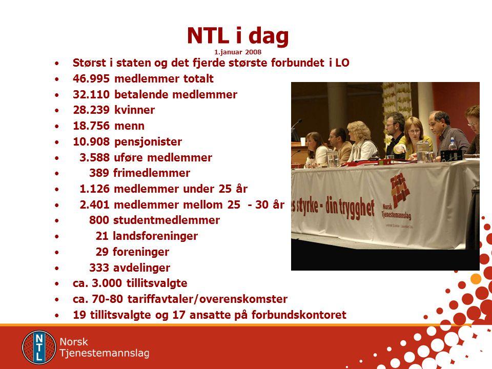 Medlemsutviklingen i NTL 3