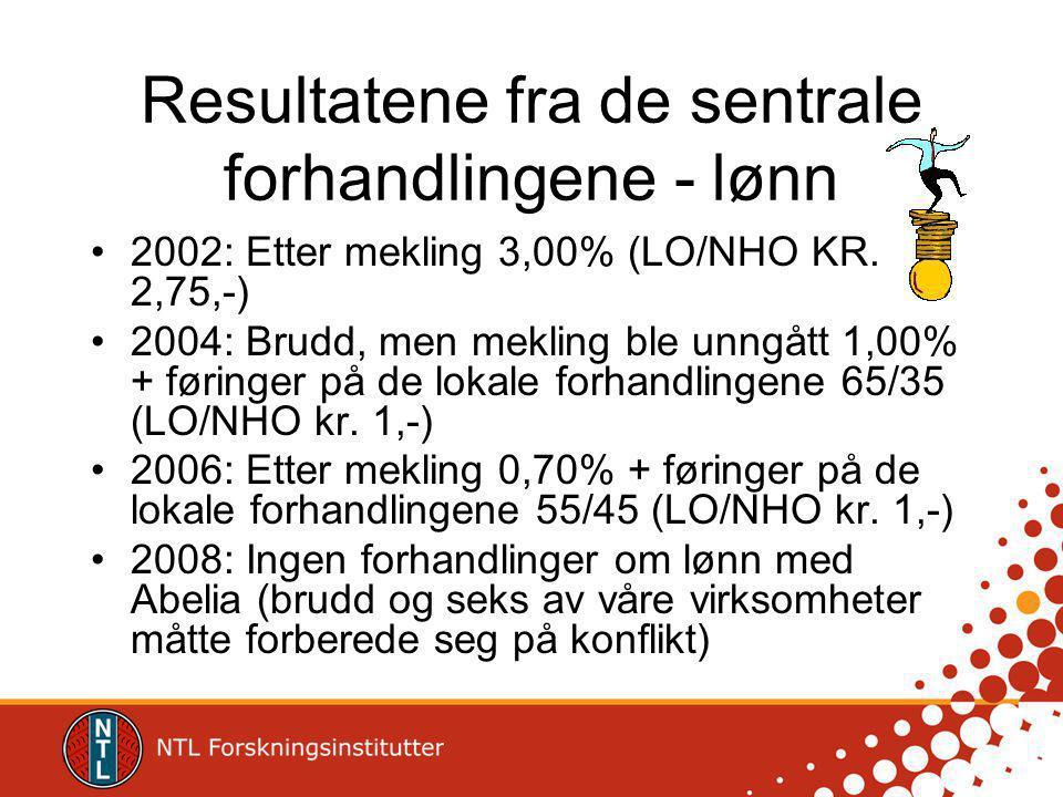 Resultatene fra de sentrale forhandlingene - lønn 2002: Etter mekling 3,00% (LO/NHO KR.