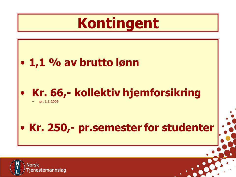 Kontingent 1,1 % av brutto lønn Kr. 66,- kollektiv hjemforsikring –pr. 1.1.2009 Kr. 250,- pr.semester for studenter