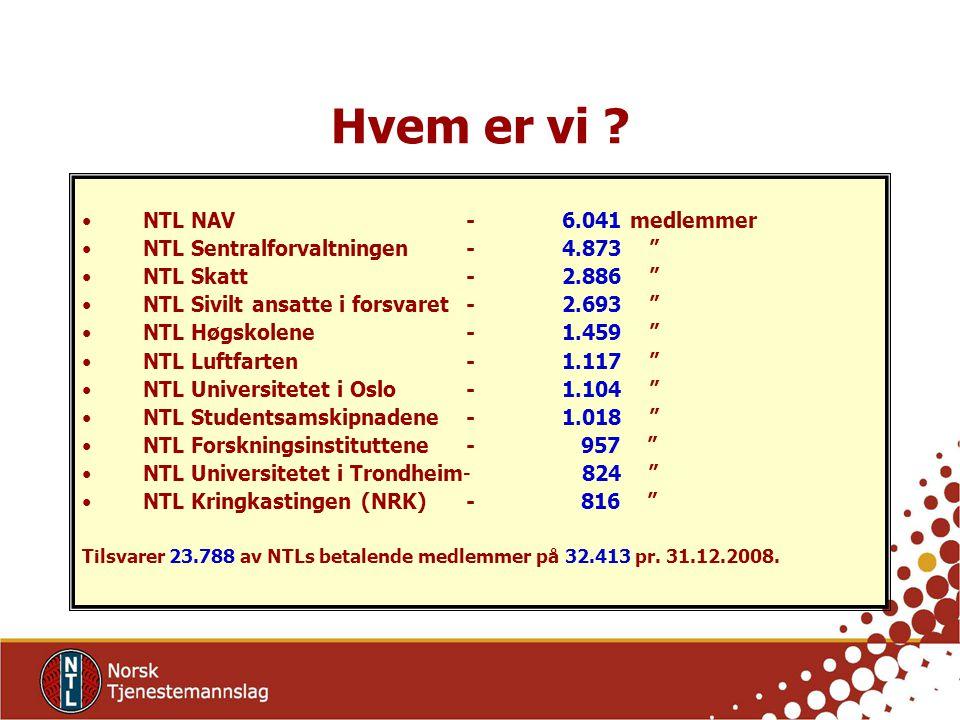 """Hvem er vi ? NTL NAV -6.041 medlemmer NTL Sentralforvaltningen-4.873 """" NTL Skatt-2.886 """" NTL Sivilt ansatte i forsvaret-2.693 """" NTL Høgskolene-1.459 """""""