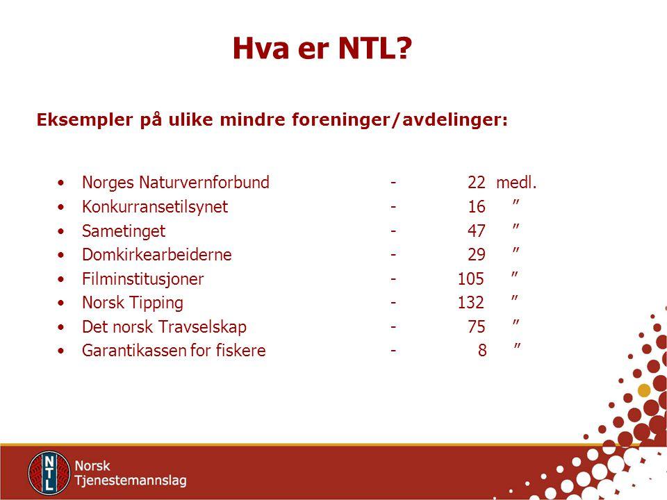 NTLs medlemsutvikling