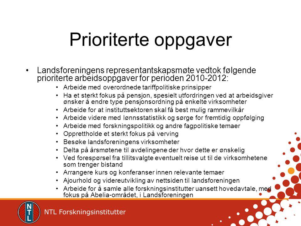 Prioriterte oppgaver Landsforeningens representantskapsmøte vedtok følgende prioriterte arbeidsoppgaver for perioden 2010-2012: Arbeide med overordned
