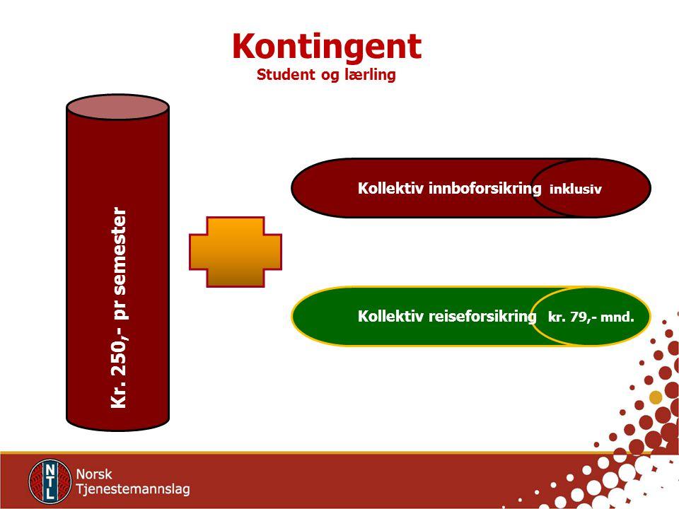 Kontingent Student og lærling Kr.