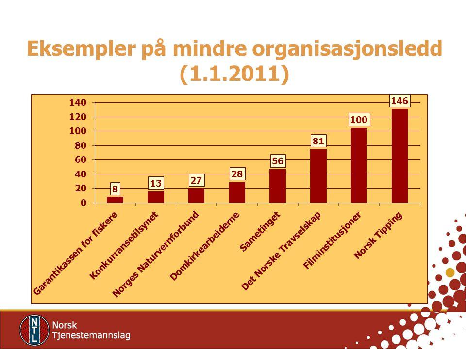 NTLs medlemsområder (1.1.2011) Tilsluttet LO StatØvrige