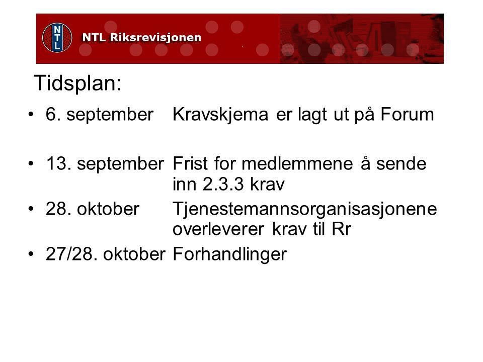 Tidsplan: 6. septemberKravskjema er lagt ut på Forum 13.