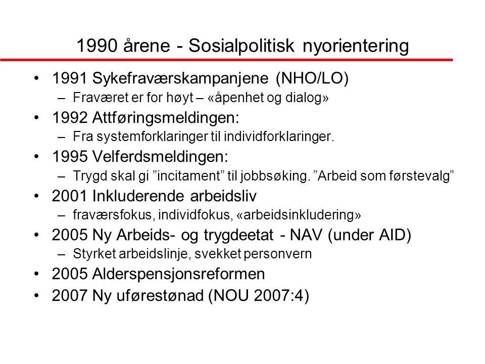 1990 årene - Sosialpolitisk nyorientering 1991 Sykefraværskampanjene (NHO/LO) –Fraværet er for høyt – «åpenhet og dialog» 1992 Attføringsmeldingen: –Fra systemforklaringer til individforklaringer.