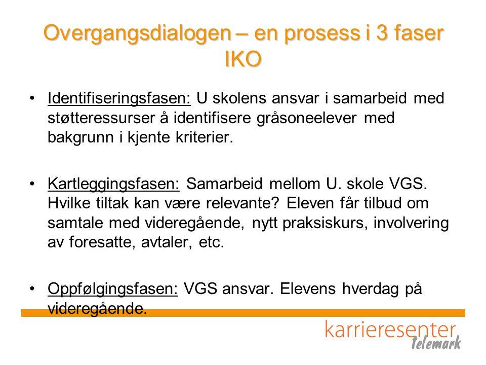 Overgangsdialogen – en prosess i 3 faser IKO Identifiseringsfasen: U skolens ansvar i samarbeid med støtteressurser å identifisere gråsoneelever med bakgrunn i kjente kriterier.