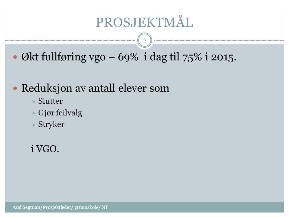 PROSJEKTMÅL Økt fullføring vgo – 69% i dag til 75% i 2015.