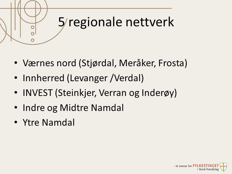 5 regionale nettverk Værnes nord (Stjørdal, Meråker, Frosta) Innherred (Levanger /Verdal) INVEST (Steinkjer, Verran og Inderøy) Indre og Midtre Namdal Ytre Namdal