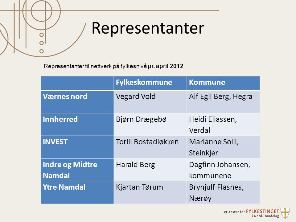 Representanter FylkeskommuneKommune Værnes nord Vegard VoldAlf Egil Berg, Hegra InnherredBjørn Drægebø Heidi Eliassen, Verdal INVESTTorill Bostadløkke