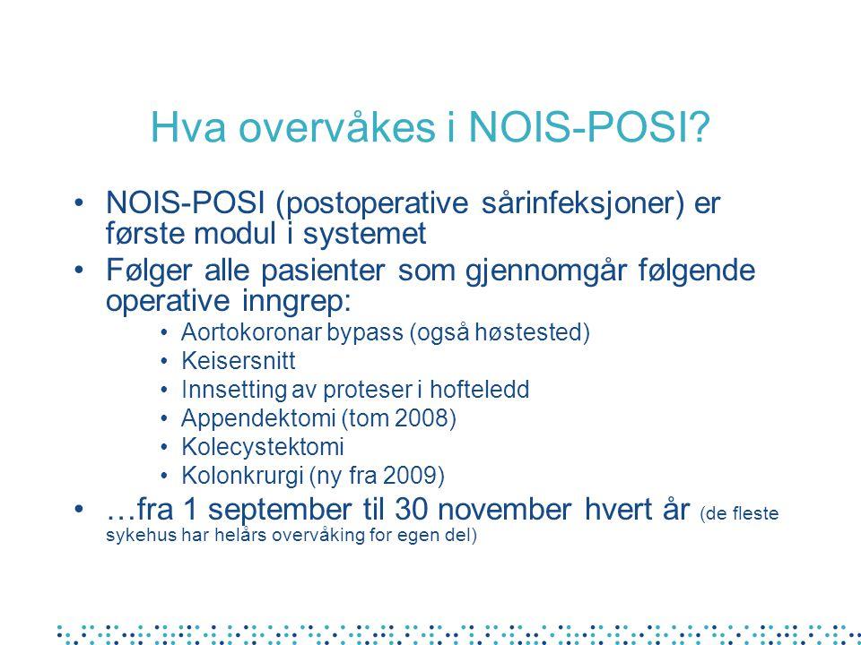 Hva overvåkes i NOIS-POSI? NOIS-POSI (postoperative sårinfeksjoner) er første modul i systemet Følger alle pasienter som gjennomgår følgende operative