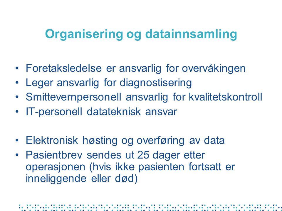 Organisering og datainnsamling Foretaksledelse er ansvarlig for overvåkingen Leger ansvarlig for diagnostisering Smittevernpersonell ansvarlig for kva