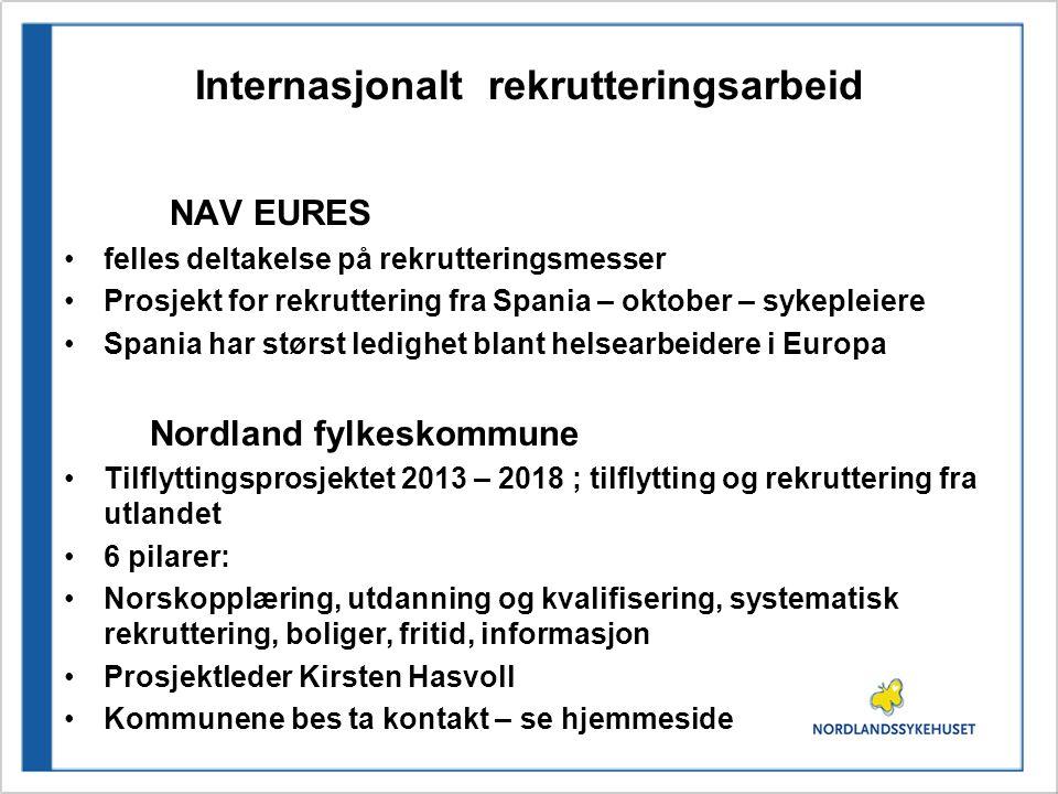 Internasjonalt rekrutteringsarbeid NAV EURES felles deltakelse på rekrutteringsmesser Prosjekt for rekruttering fra Spania – oktober – sykepleiere Spa