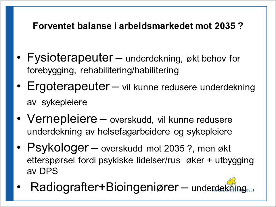 Forventet balanse i arbeidsmarkedet mot 2035 ? Fysioterapeuter – underdekning, økt behov for forebygging, rehabilitering/habilitering Ergoterapeuter –