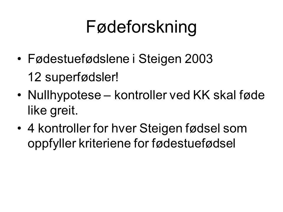 Fødeforskning Fødestuefødslene i Steigen 2003 12 superfødsler.