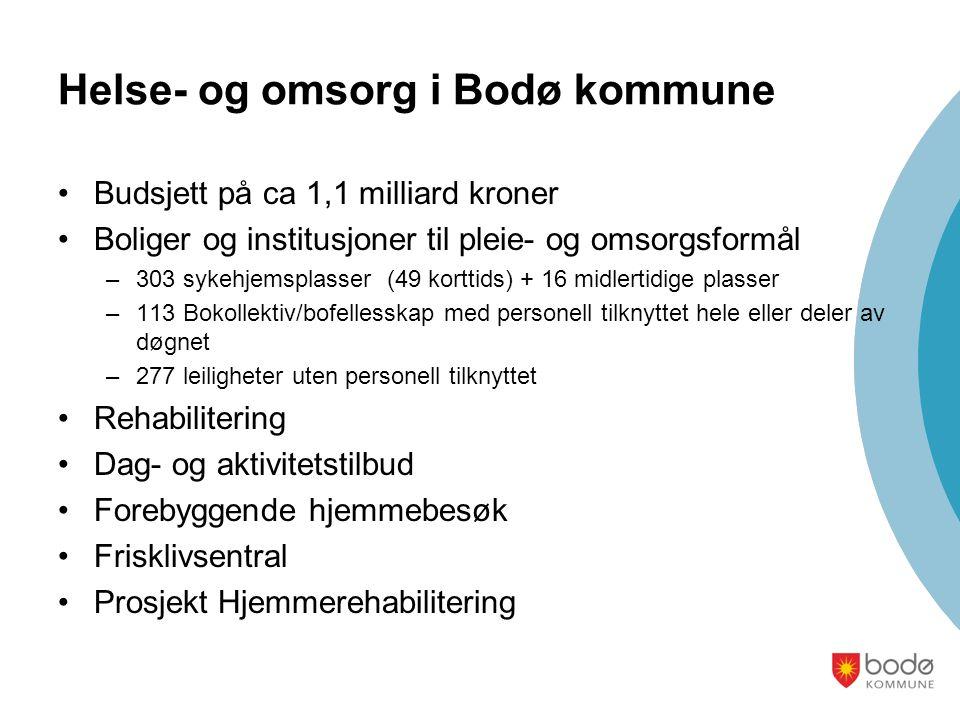 Helse- og omsorg i Bodø kommune Budsjett på ca 1,1 milliard kroner Boliger og institusjoner til pleie- og omsorgsformål –303 sykehjemsplasser (49 kort