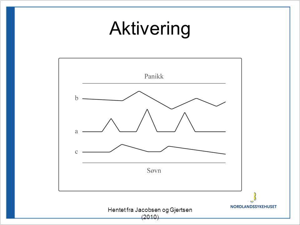 Aktivering Hentet fra Jacobsen og Gjertsen (2010)