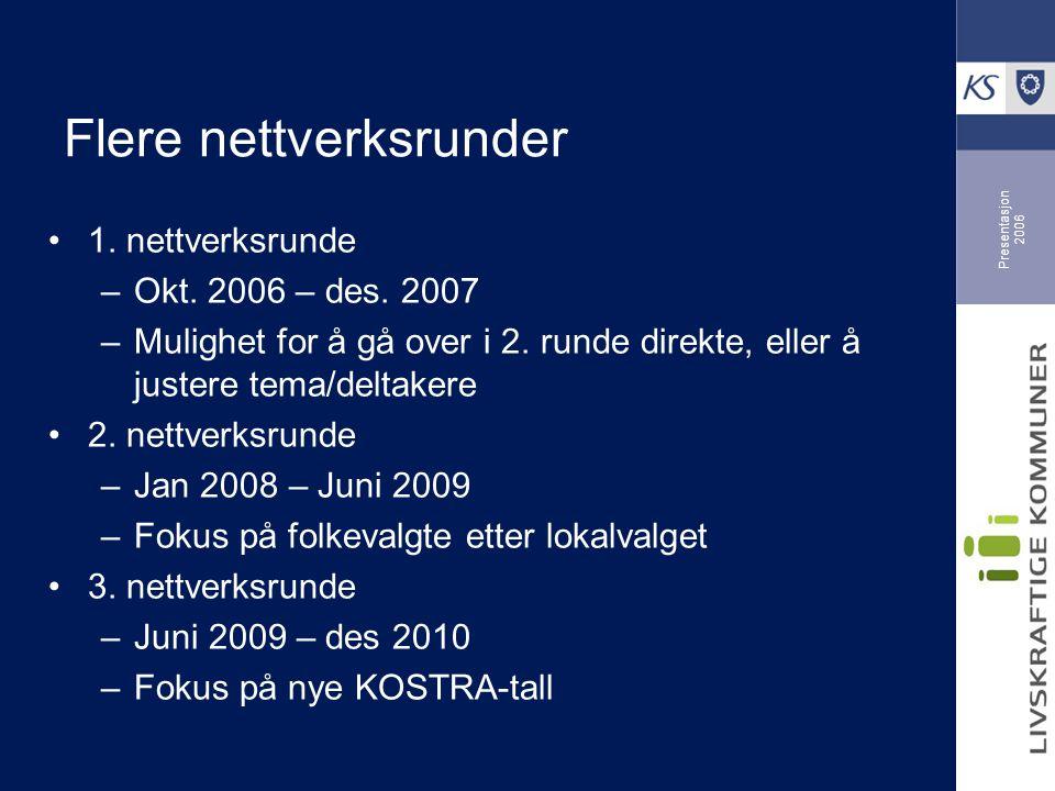 Presentasjon 2006 Flere nettverksrunder 1. nettverksrunde –Okt. 2006 – des. 2007 –Mulighet for å gå over i 2. runde direkte, eller å justere tema/delt