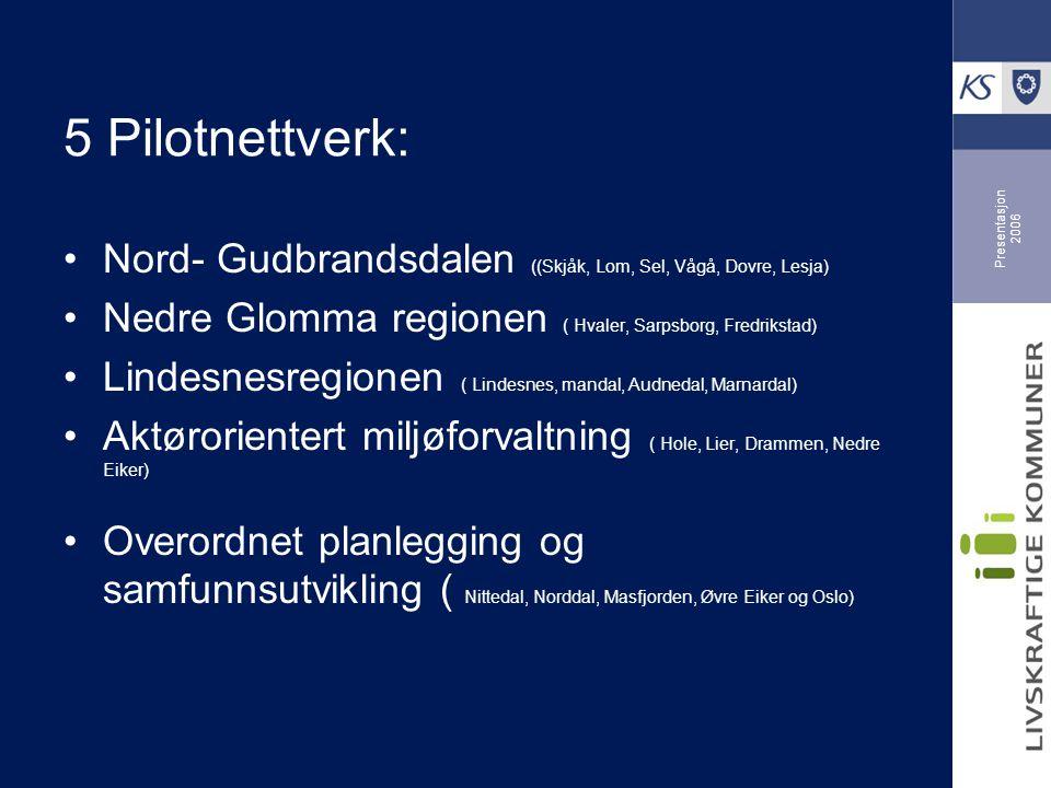 Presentasjon 2006 5 Pilotnettverk: Nord- Gudbrandsdalen ((Skjåk, Lom, Sel, Vågå, Dovre, Lesja) Nedre Glomma regionen ( Hvaler, Sarpsborg, Fredrikstad)