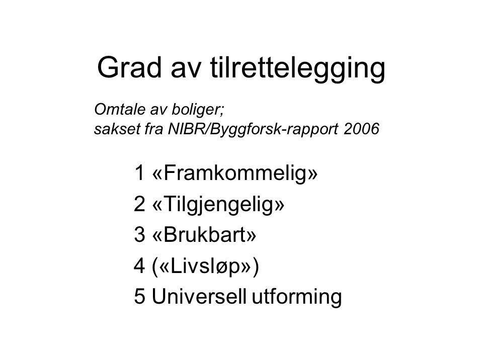 Grad av tilrettelegging 1 «Framkommelig» 2 «Tilgjengelig» 3 «Brukbart» 4 («Livsløp») 5 Universell utforming Omtale av boliger; sakset fra NIBR/Byggforsk-rapport 2006