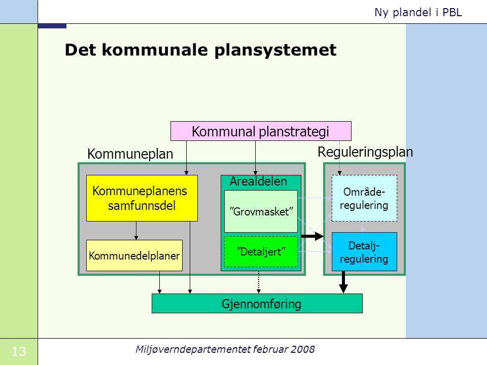 "13 Miljøverndepartementet februar 2008 Ny plandel i PBL Det kommunale plansystemet Kommunal planstrategi Kommuneplanens samfunnsdel Kommunedelplaner """