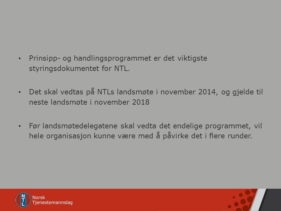 Prinsipp- og handlingsprogrammet er det viktigste styringsdokumentet for NTL.